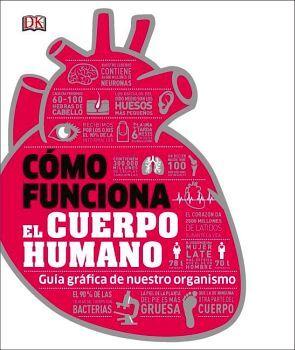 COMO FUNCIONA EL CUERPO HUMANO -GUIA GRAFICA- (EMPASTADO)