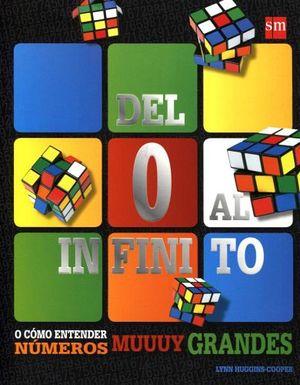 DEL 0 AL INFINITO              (S.INFORMATIVOS)