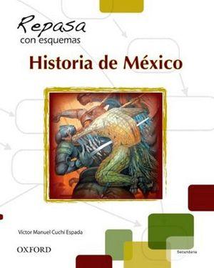 REPASA CON ESQUEMAS HISTORIA DE MEXICO SEC.