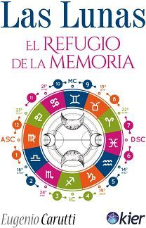 LUNAS, LAS -EL REFUGIO DE LA MEMORIA-