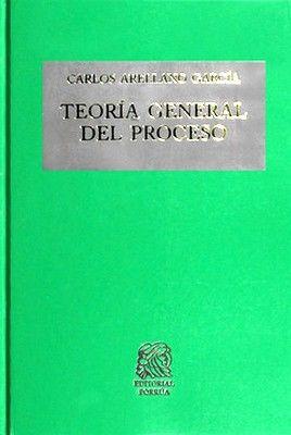 TEORIA GENERAL DEL PROCESO           (TELA)